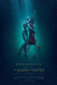 The True Shape of Water