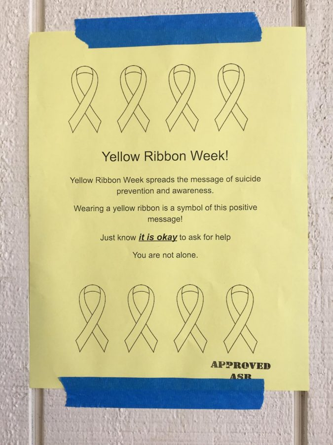 Posters+are+up+around+campus+reminding+students+to+wear+yellow+on+Friday.
