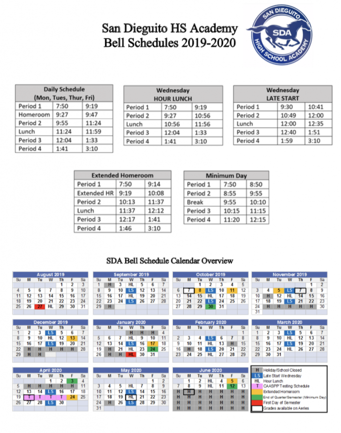 SDA's bell current bell schedule was discussed at last week's forum.