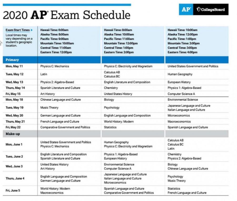 This+year%27s+AP+Exam+schedule+is+the+same%2C+but+the+exams+are+changing.