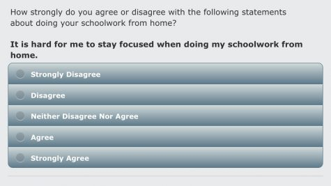 The SDUHSD survey asked students to answer how they feel about online schooling.
