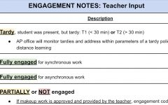 The Family Guide to Attendance & Engagement during the Distance Learning document lays out the engagement notes category from teacher input