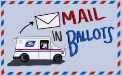 Mail-in Ballots and the USPS are a big thing now