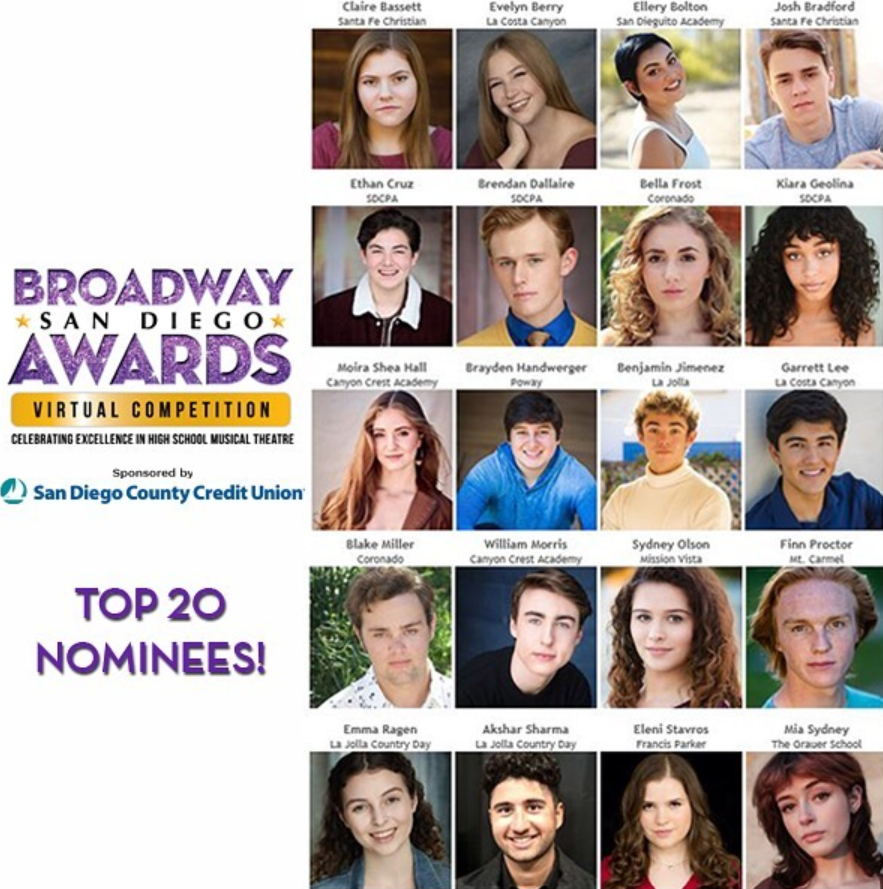List+of+people+who+were+nominated+for+Broadway+Awards+2021
